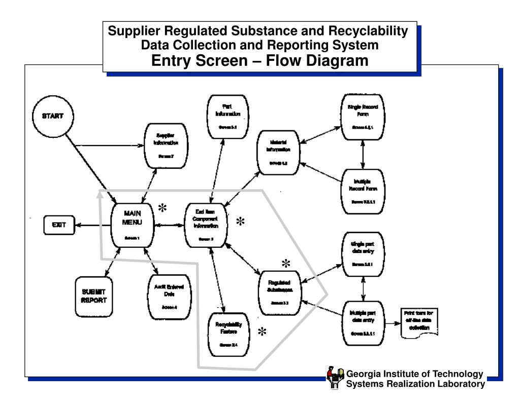Supplier Regulated Substance and Recyclability