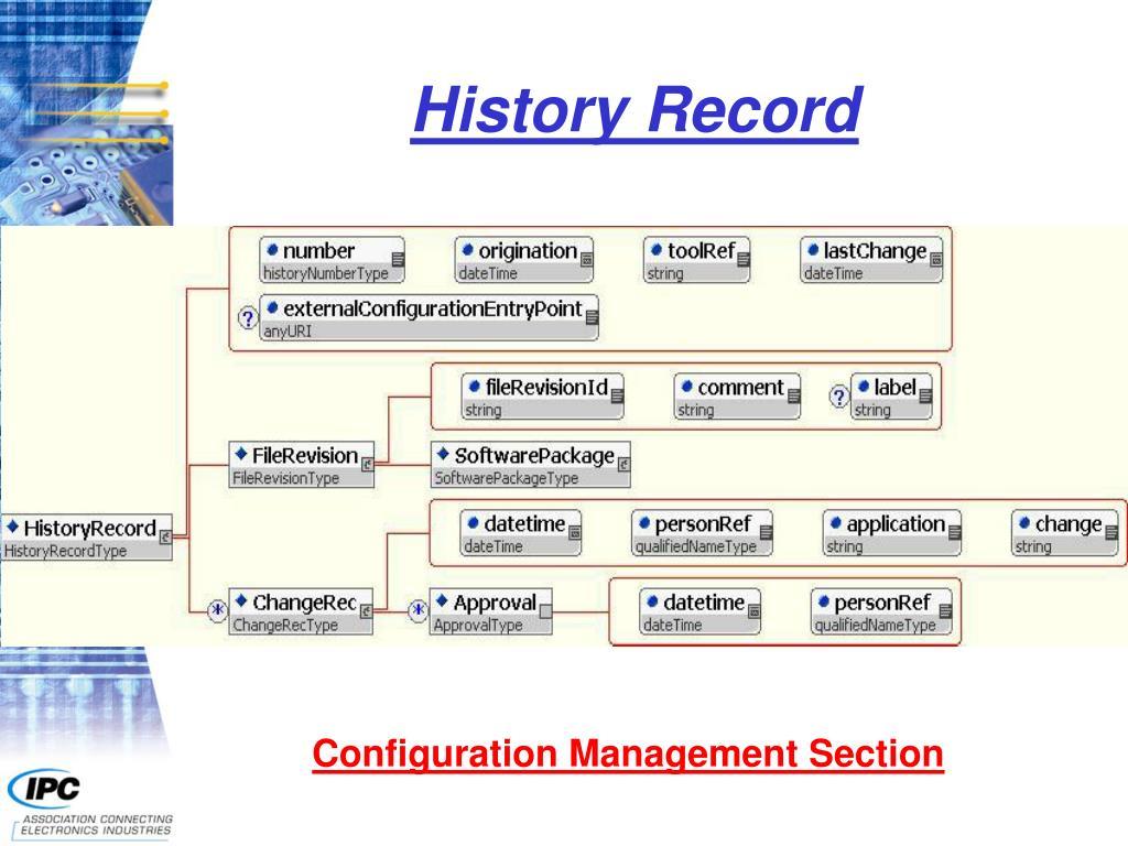 History Record