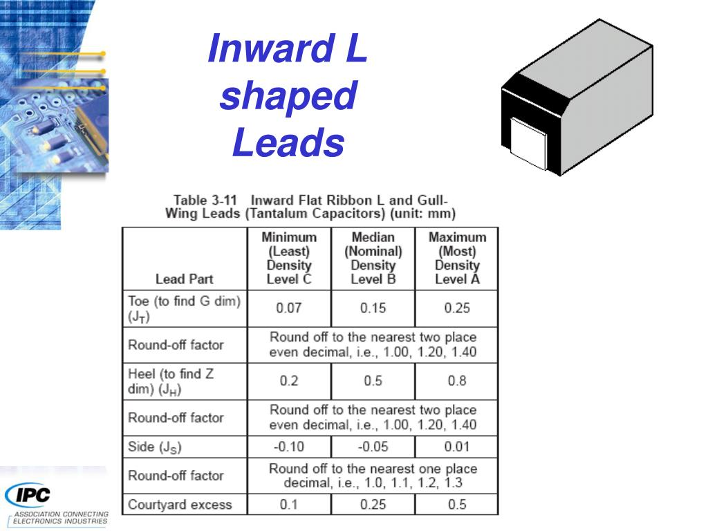 Inward L shaped