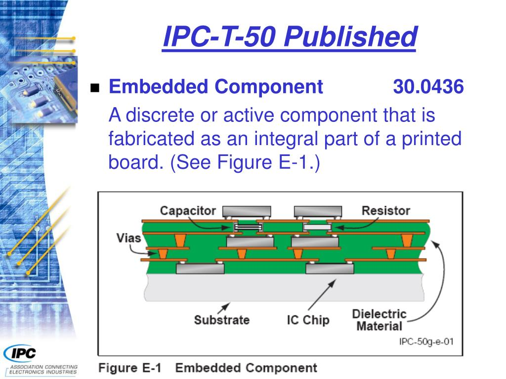 IPC-T-50 Published