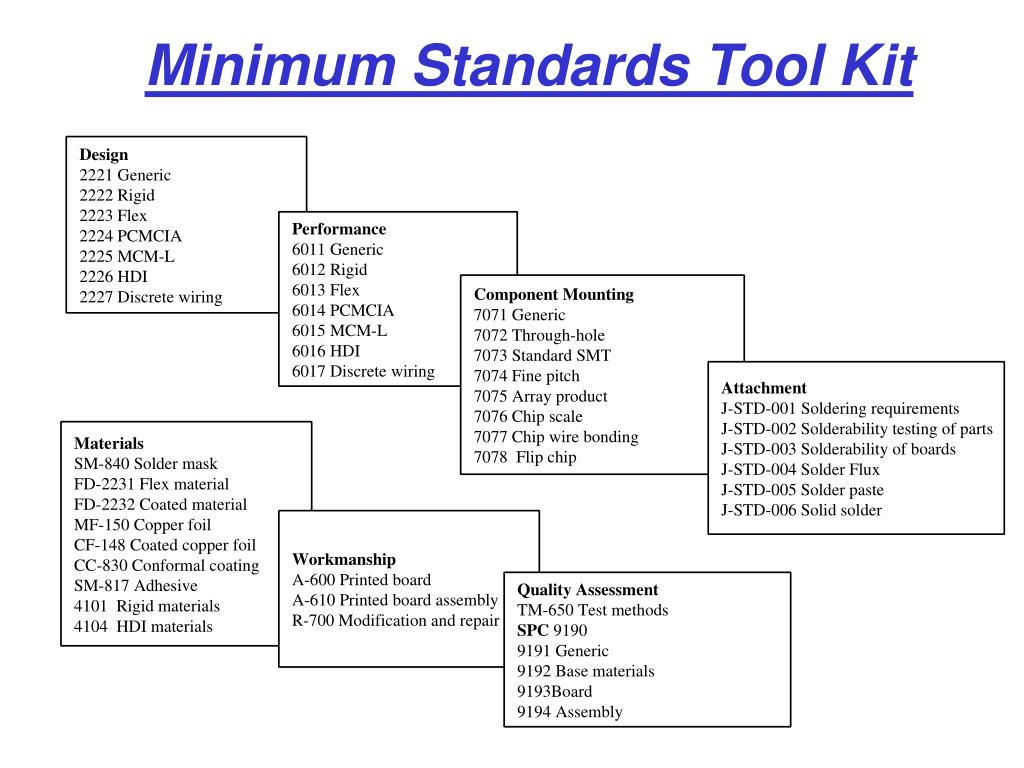 Minimum Standards Tool Kit