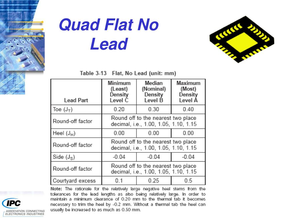 Quad Flat No Lead