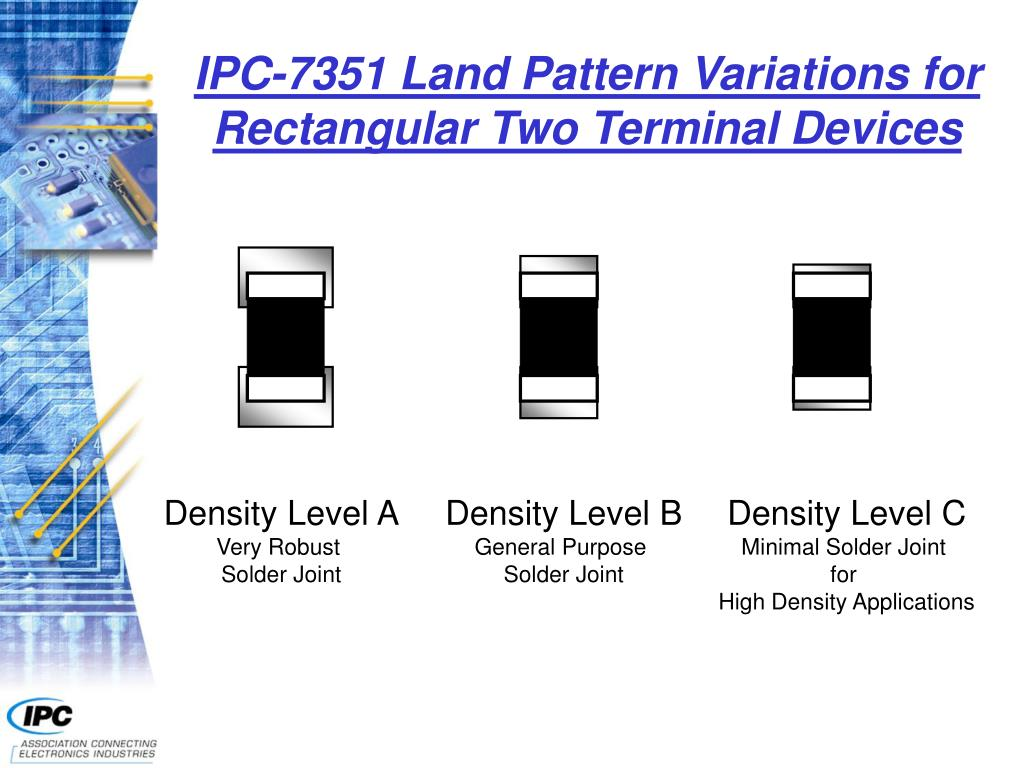 IPC-7351 Land Pattern Variations for