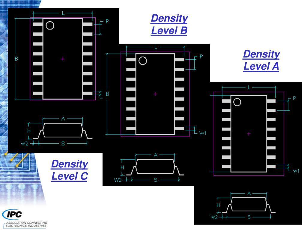 Density Level B