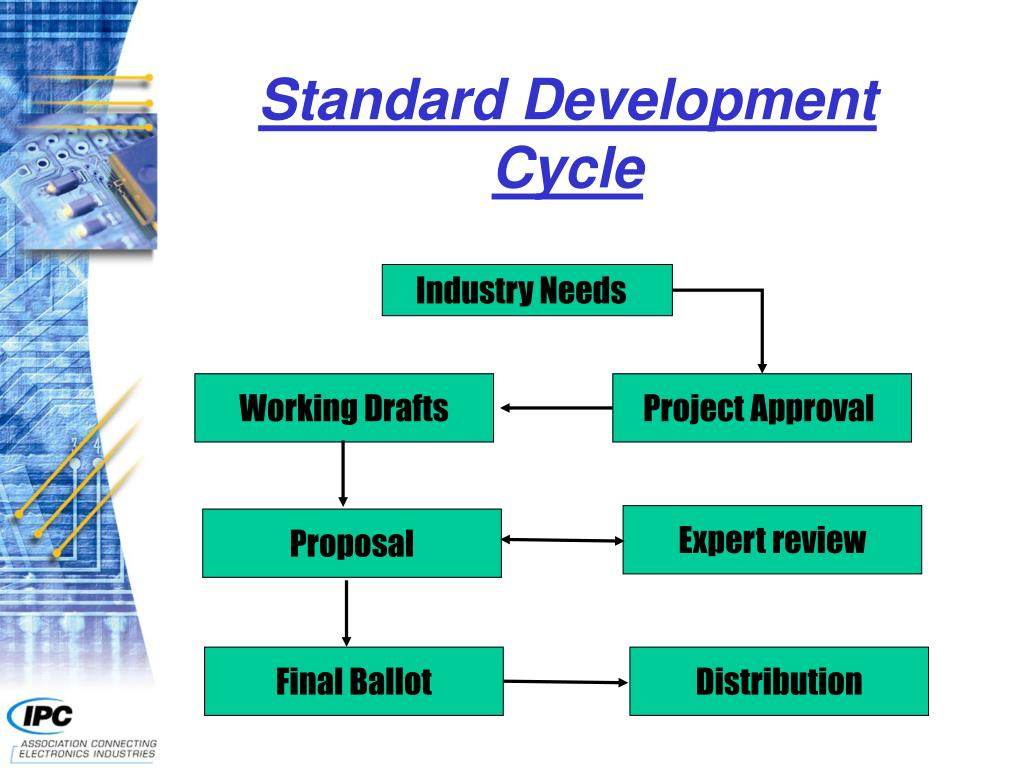 Standard Development Cycle