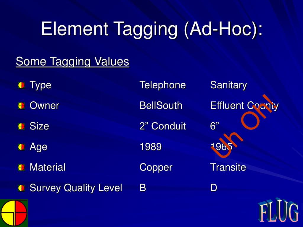 Element Tagging (Ad-Hoc):