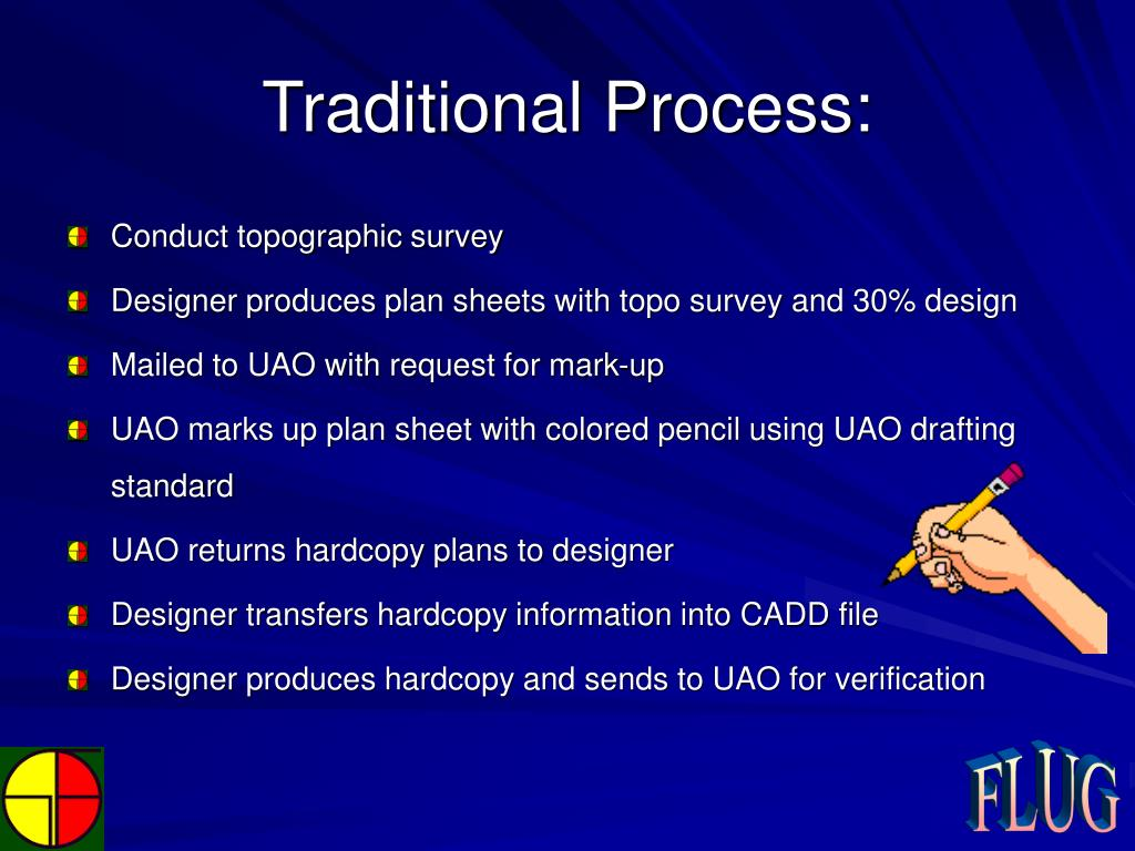 Traditional Process: