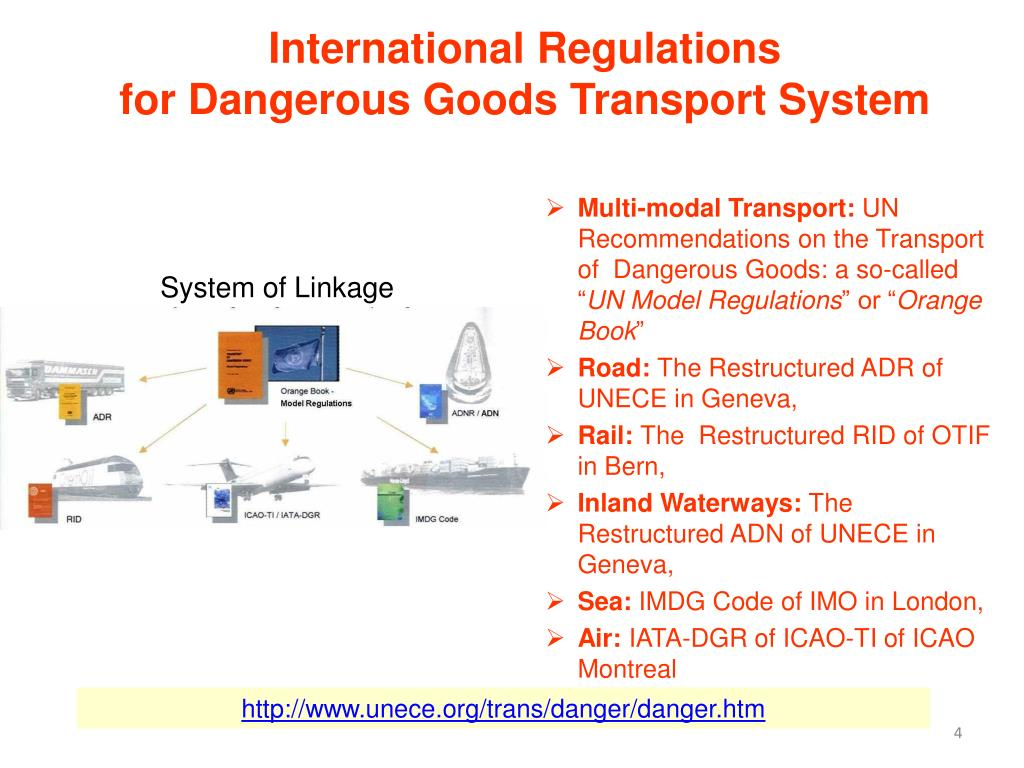International Regulations