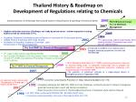thailand history roadmap on development of regulations relating to chemicals