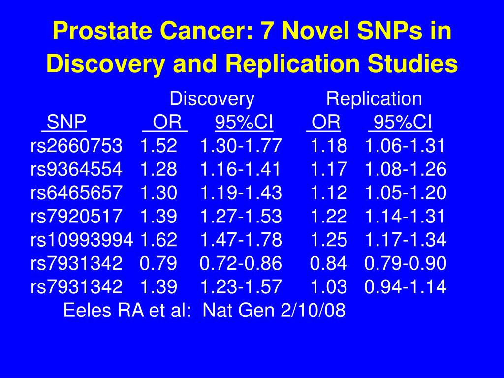 Prostate Cancer: 7 Novel SNPs in Discovery and Replication Studies