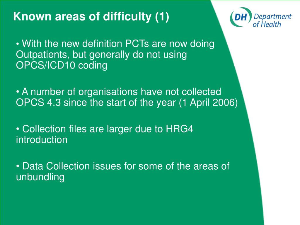 Known areas of difficulty (1)