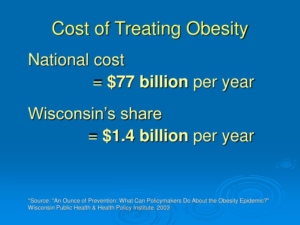 Cost of Treating Obesity