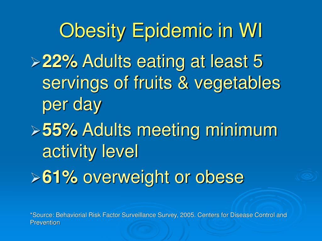 Obesity Epidemic in WI