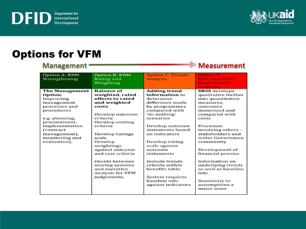 Options for VFM