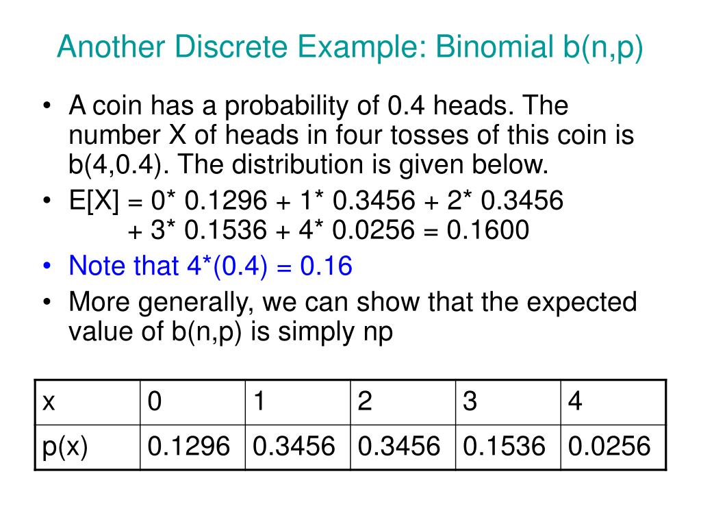 Another Discrete Example: Binomial b(n,p)