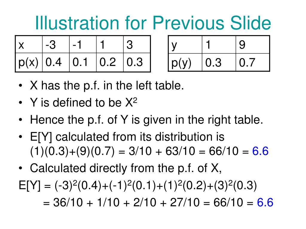Illustration for Previous Slide