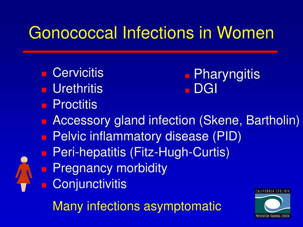 Gonococcal Infections in Women