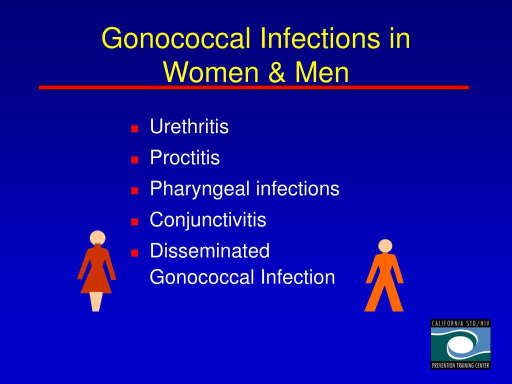 Gonococcal Infections in