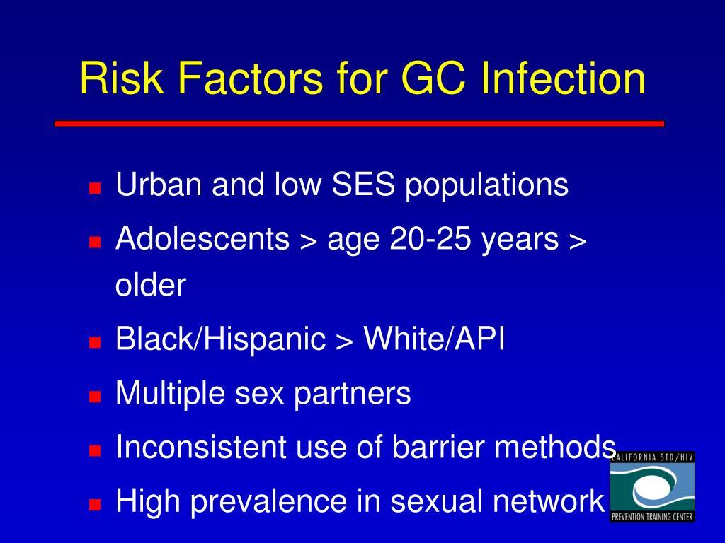Risk Factors for GC Infection