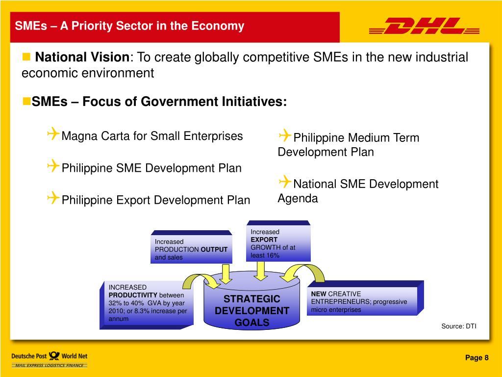SMEs – A Priority Sector in the Economy