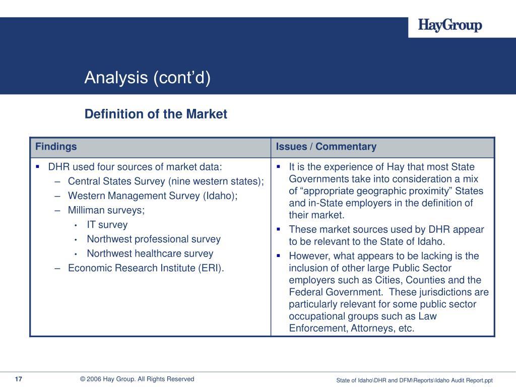 Analysis (cont'd)