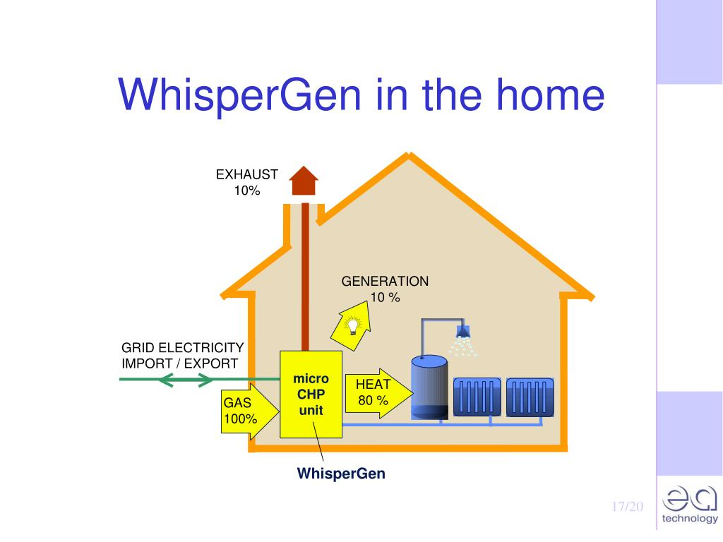 WhisperGen in the home