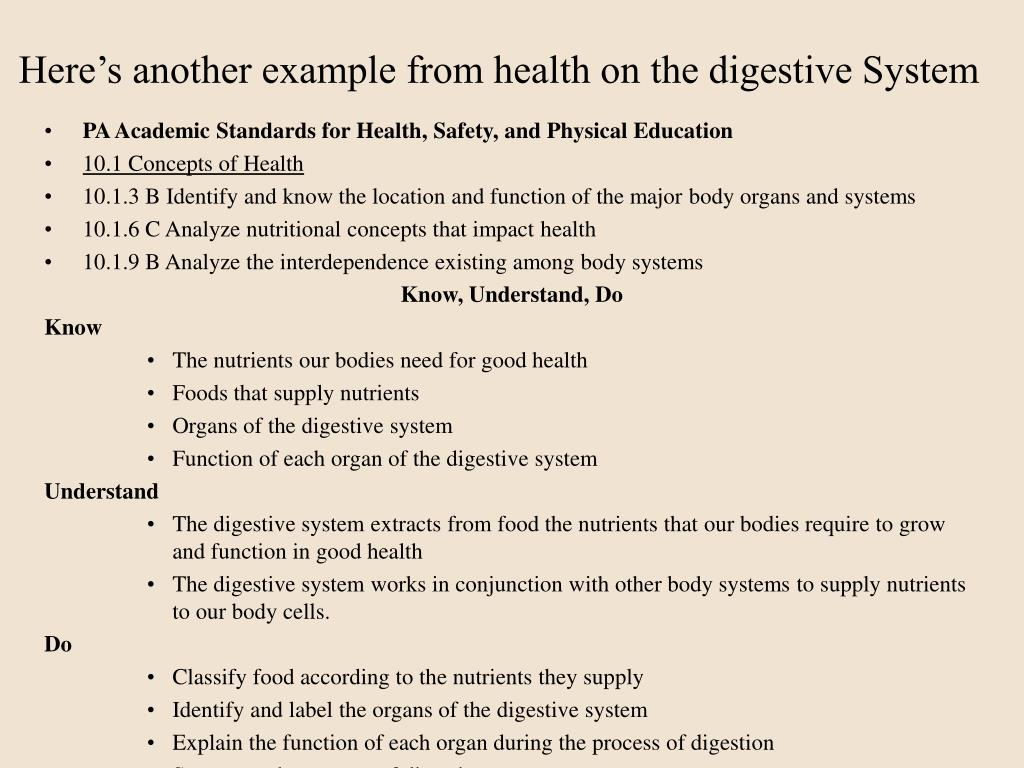 Here's another example from health on the digestive System