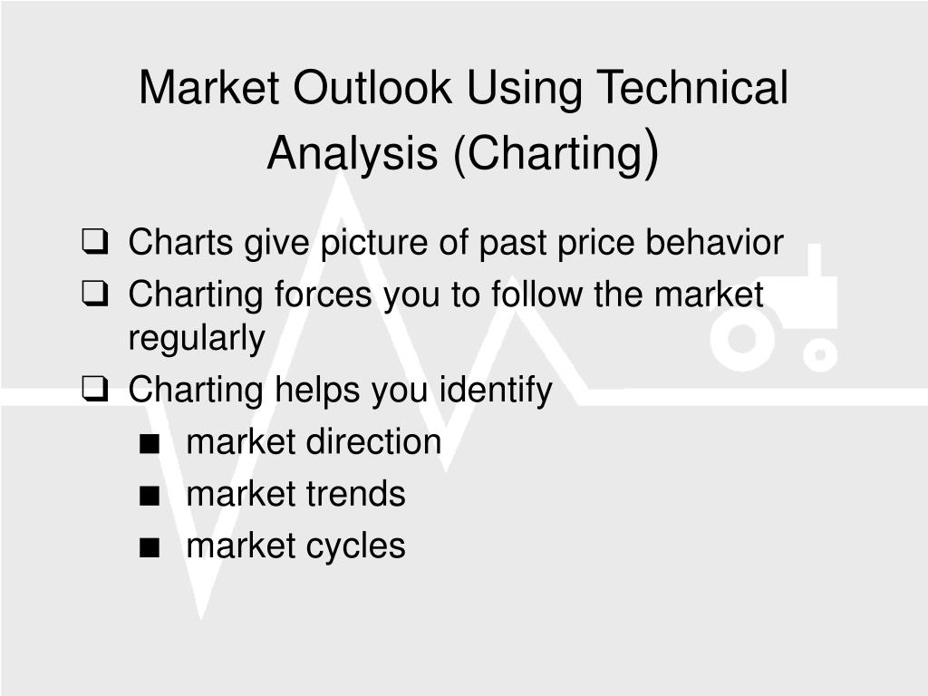 Market Outlook Using Technical Analysis (Charting