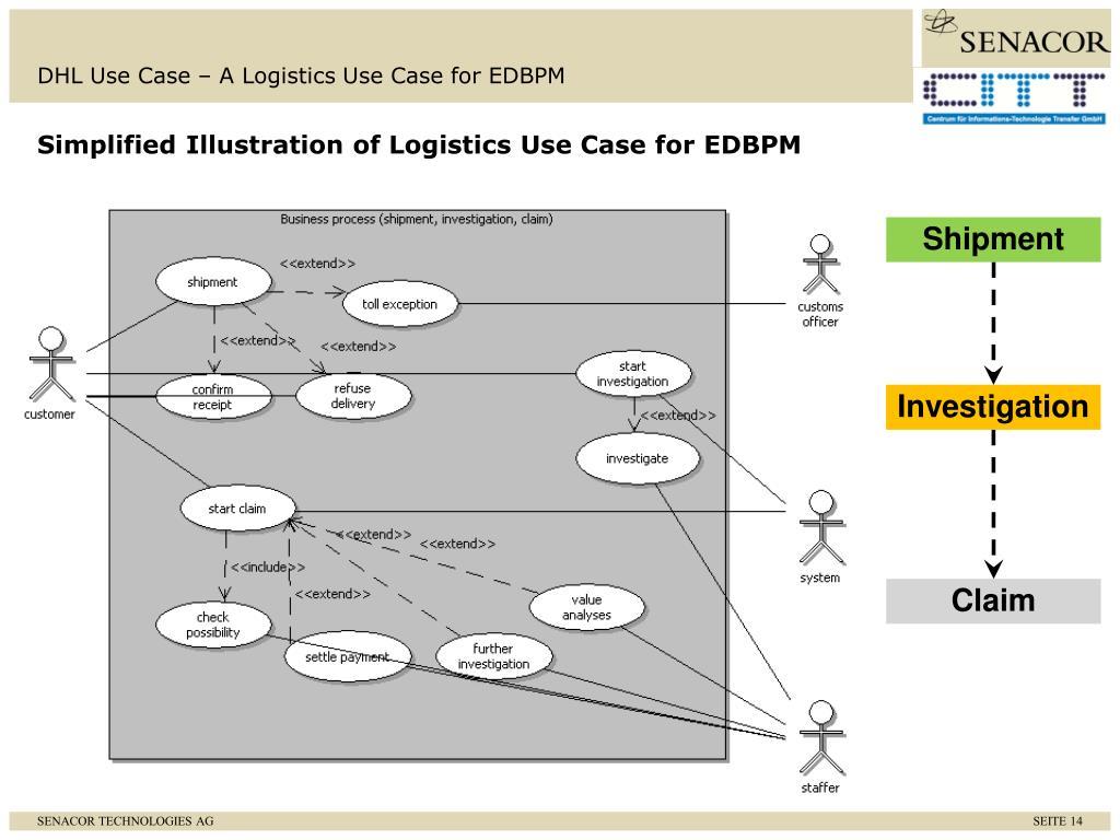 DHL Use Case – A Logistics Use Case for EDBPM