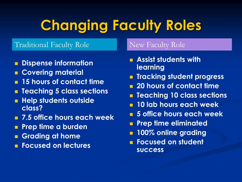 Changing Faculty Roles