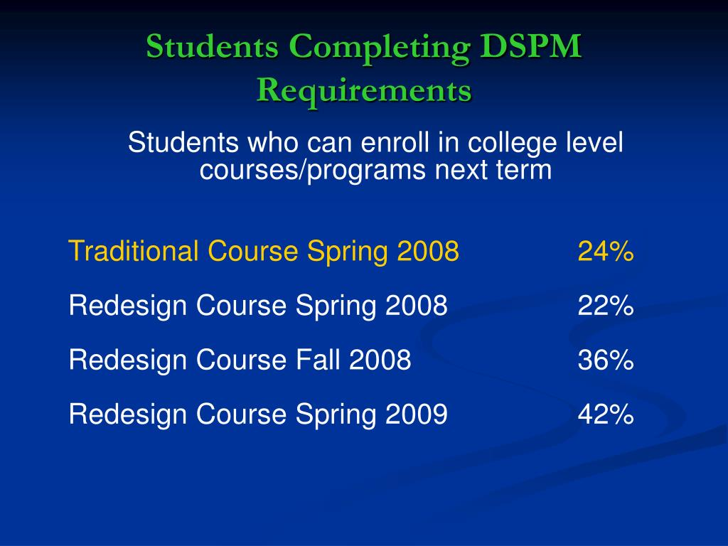 Students Completing DSPM Requirements