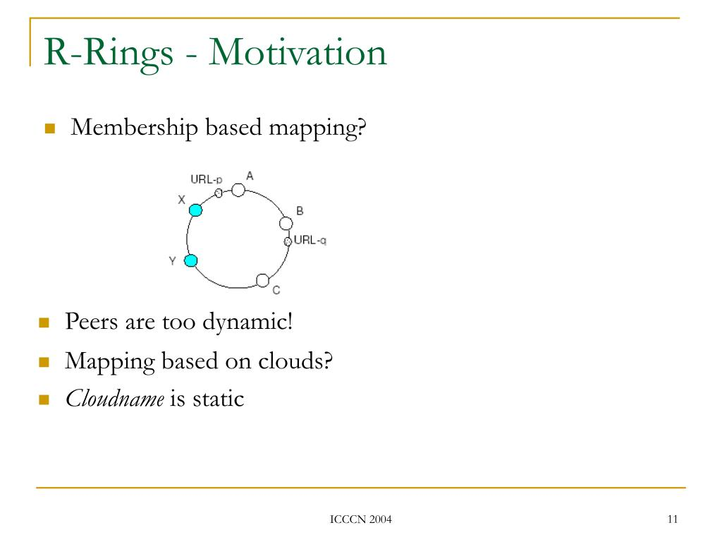 R-Rings - Motivation