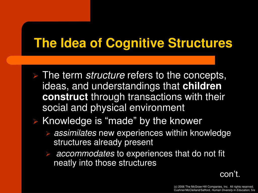 The Idea of Cognitive Structures