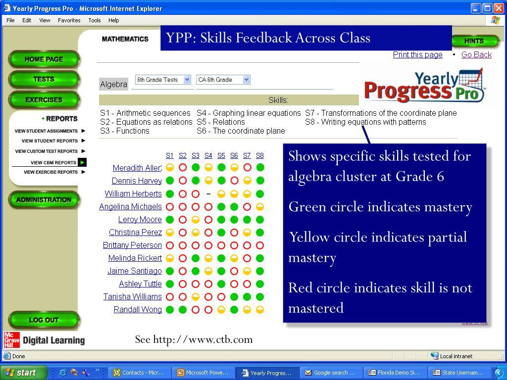 YPP: Skills Feedback Across Class