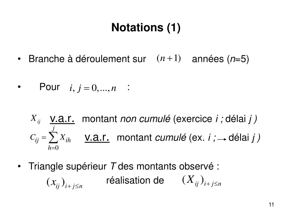 Notations (1)