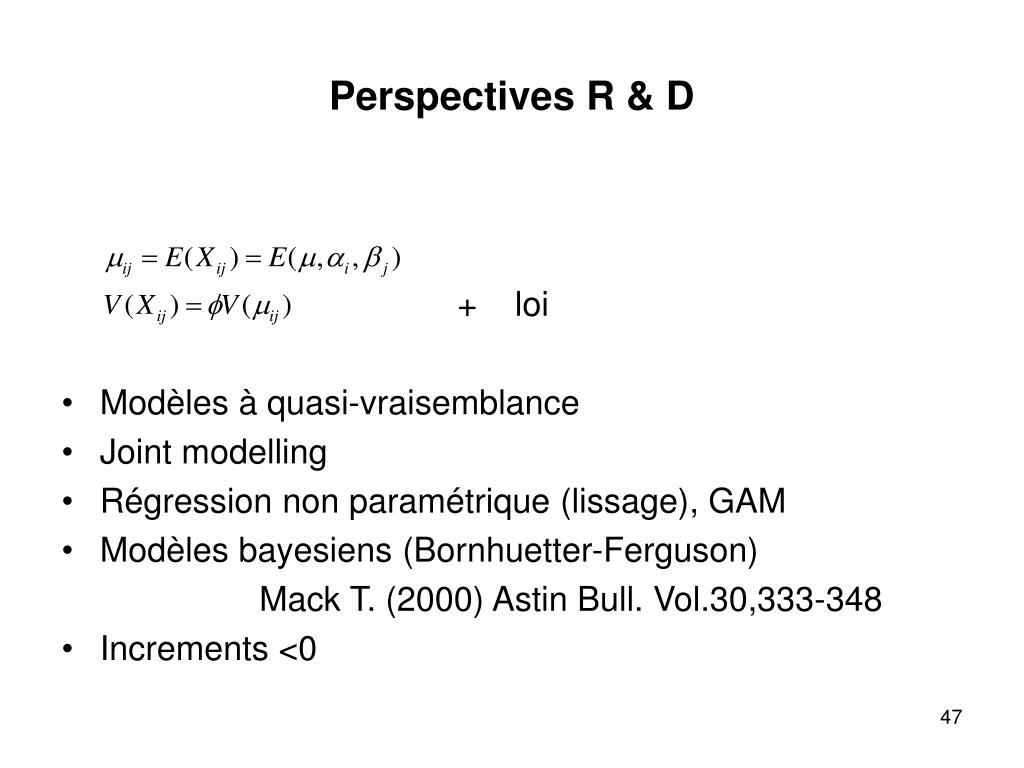 Perspectives R & D