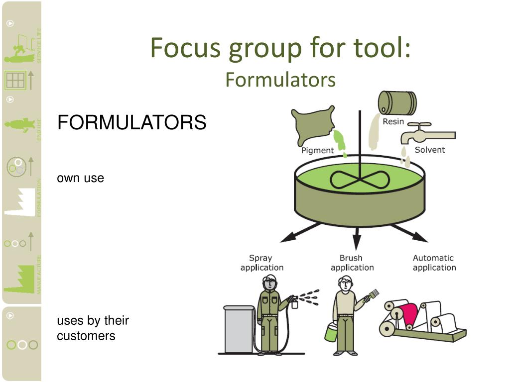 Focus group for tool: