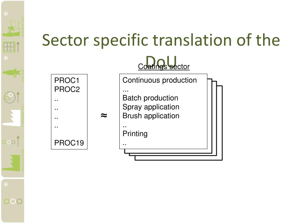 Sector specific translation of the DoU