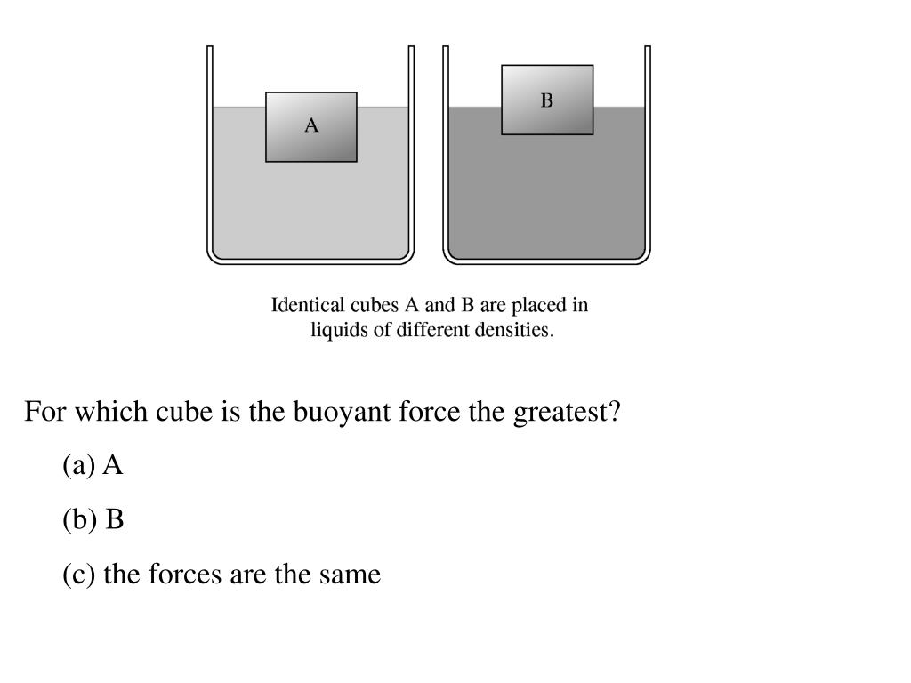 For which cube is the buoyant force the greatest?