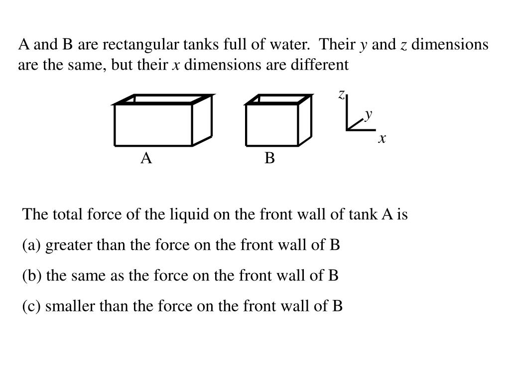 A and B are rectangular tanks full of water.  Their