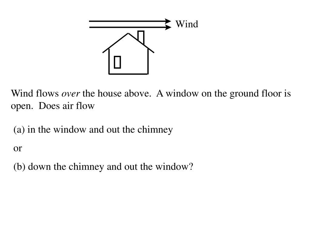 Wind flows