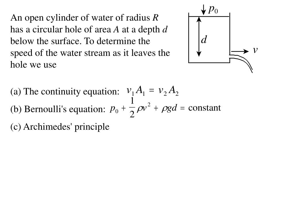 An open cylinder of water of radius