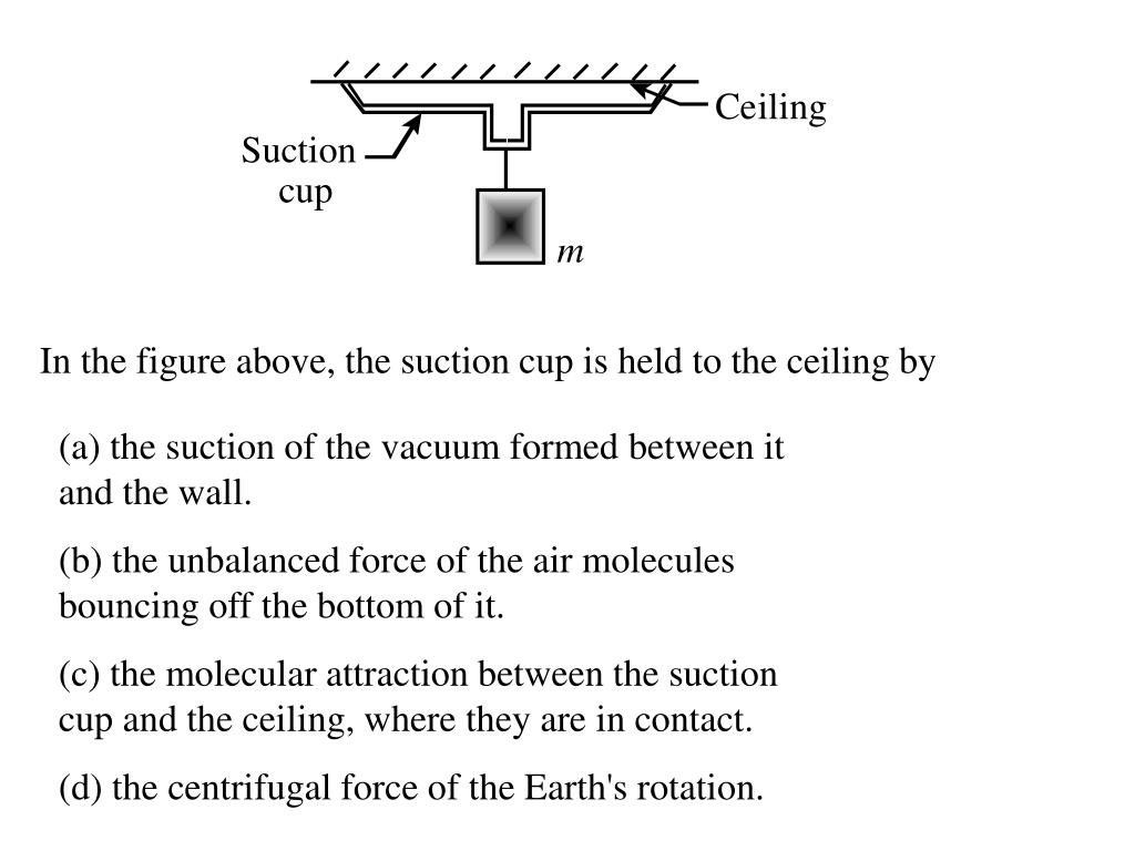 In the figure above, the suction cup is held to the ceiling by