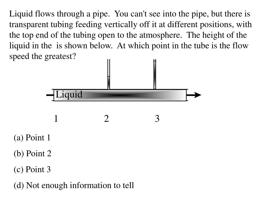 Liquid flows through a pipe.  You can't see into the pipe, but there is transparent tubing feeding vertically off it at different positions, with the top end of the tubing open to the atmosphere.  The height of the liquid in the  is shown below.  At which point in the tube is the flow speed the greatest?