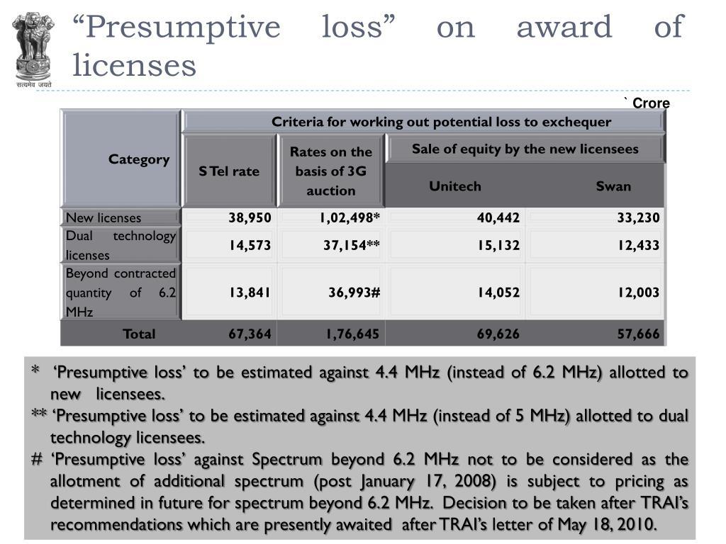 """Presumptive loss"" on award of licenses"