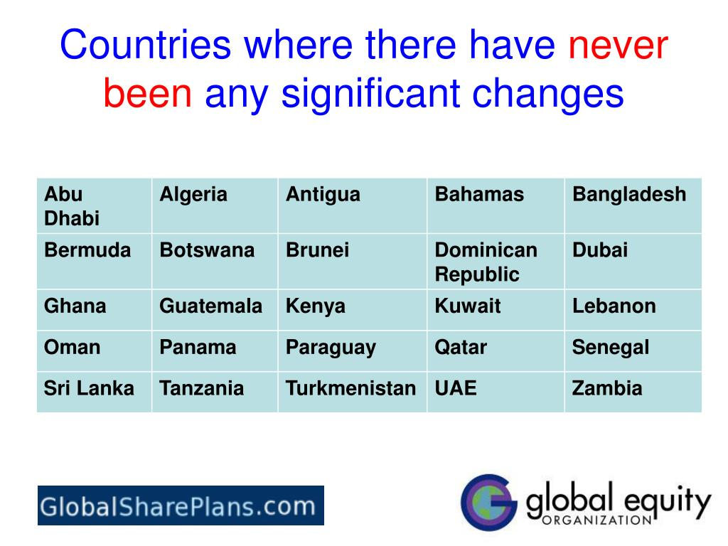 Countries where there have