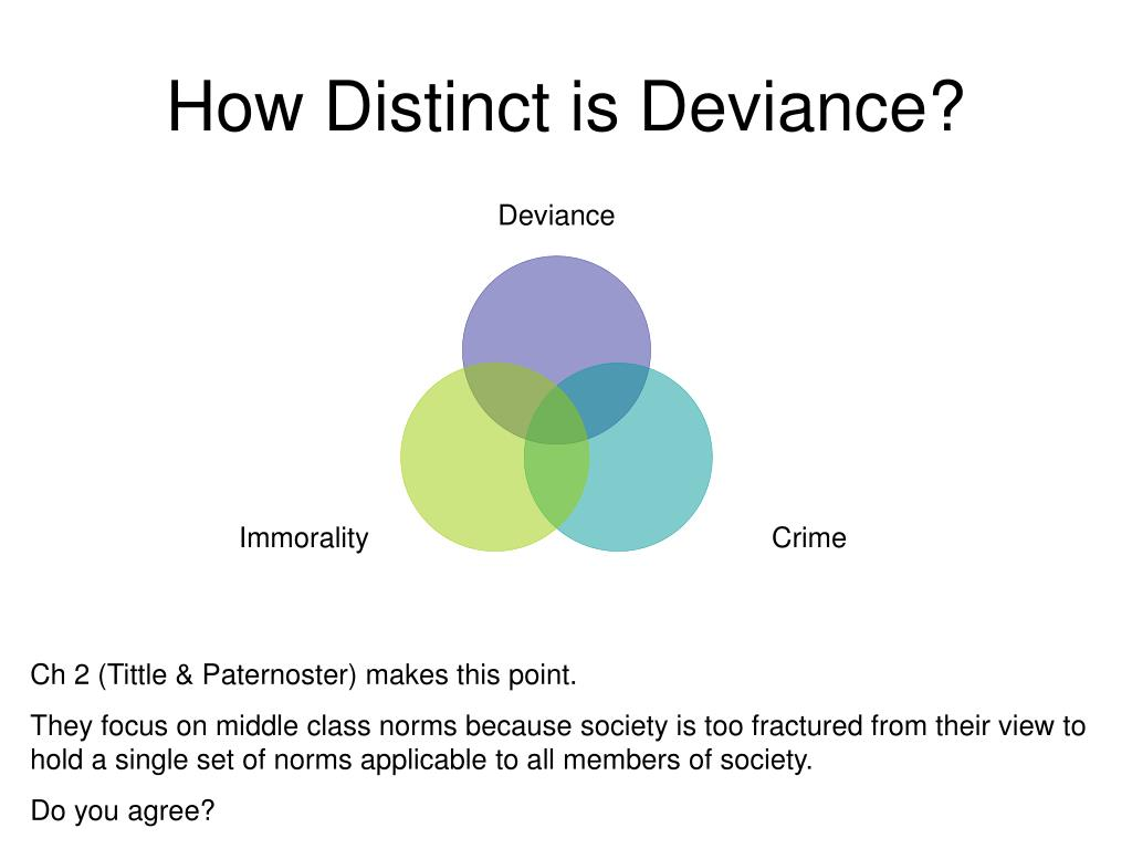 How Distinct is Deviance?