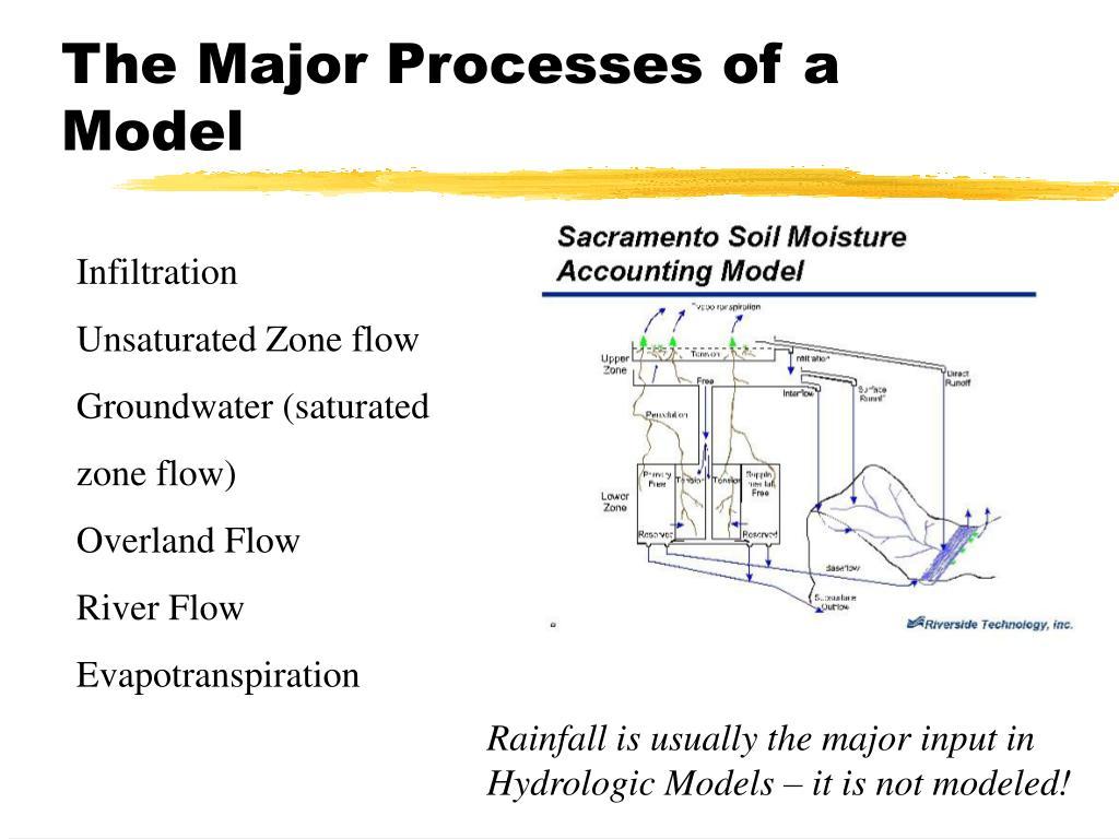 The Major Processes of a Model