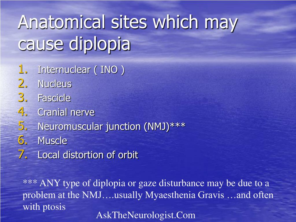 Anatomical sites which may cause diplopia