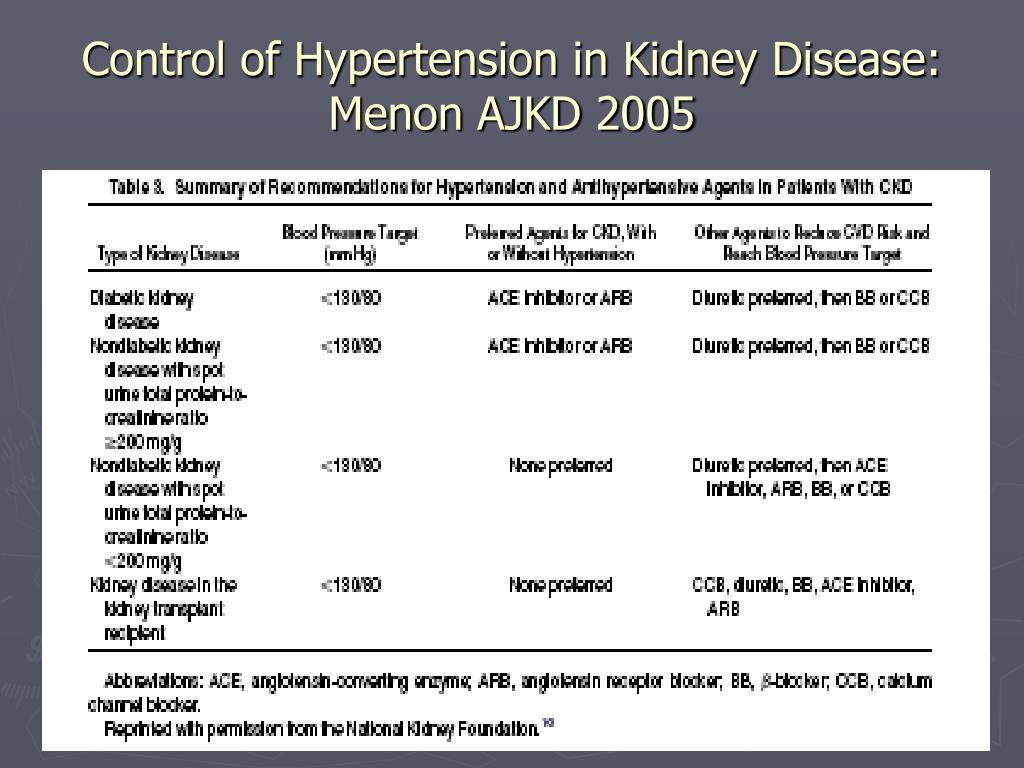 Control of Hypertension in Kidney Disease: Menon AJKD 2005